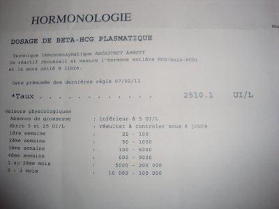 prise de sang hormonologie